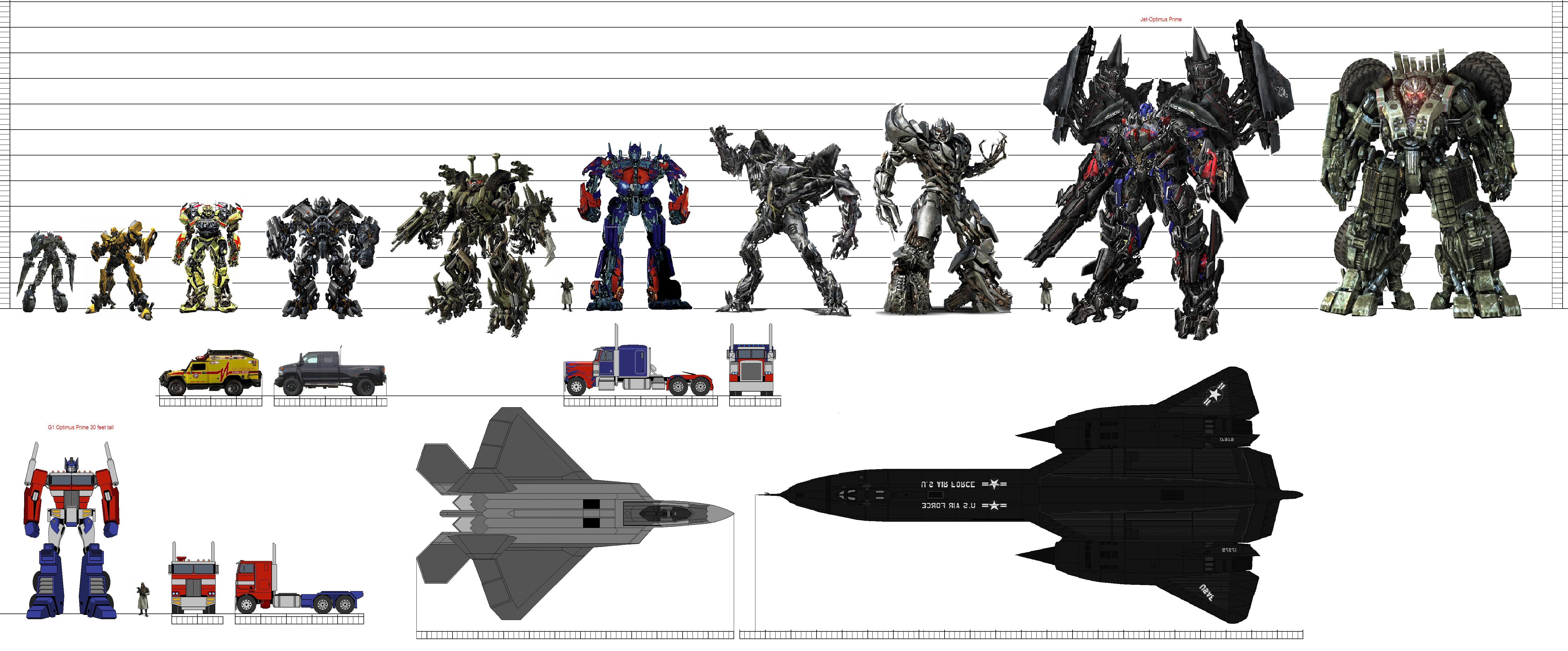 Movie%20Transformers%20Size%20Comparison.JPG
