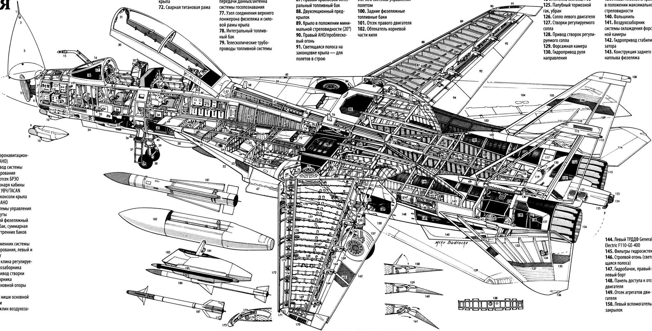 F-14 U0026 39 S
