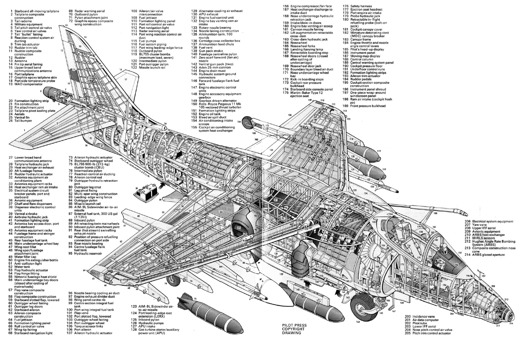harrier engine diagram volkswagen jetta 2 0 engine diagram cold engine surya malam: mcdonnell douglas av-8b harrier ii fighter ...
