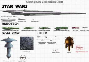 Star_Ship_Comparison_by_yomerome.jpg