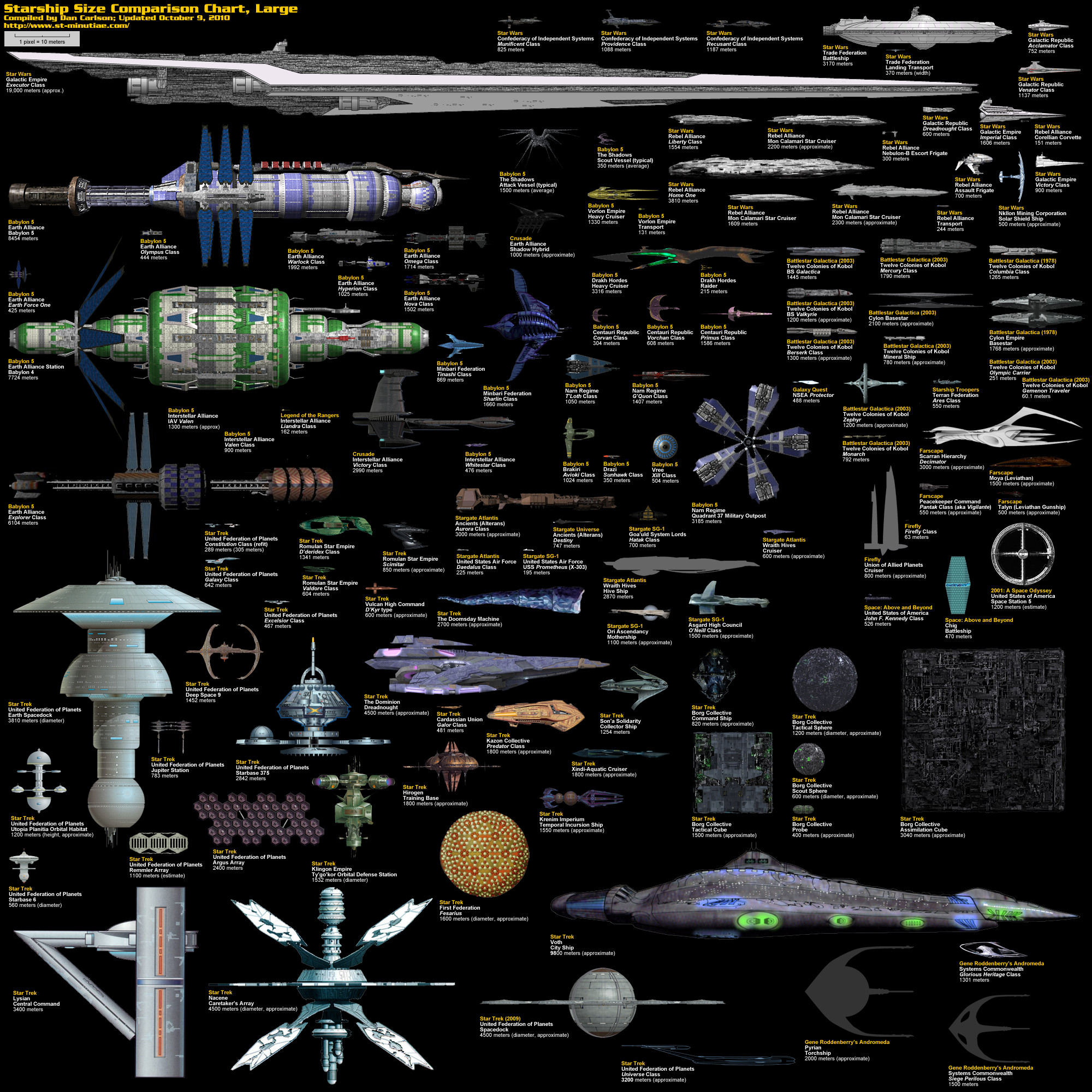 starship-size-comparison-chart2.png