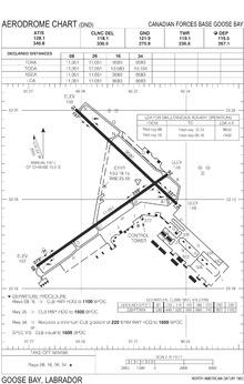 220px-CFB_Goose_Bay_aero_chart.png