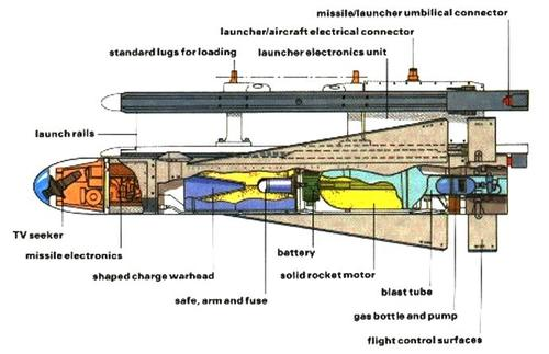 agm-65cutaway-fas-org.jpg