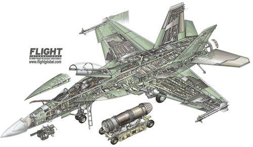 boeing-f-a-18f-super-hornet-cutaway.jpg