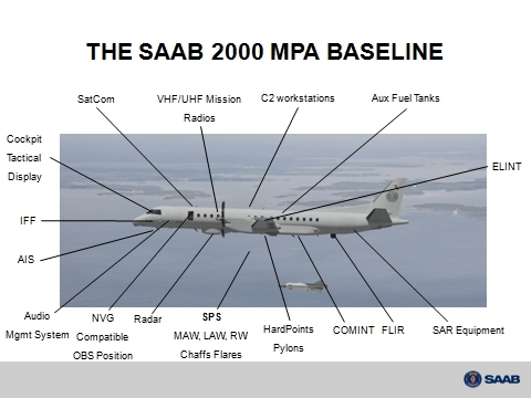 baselineSaab.jpg