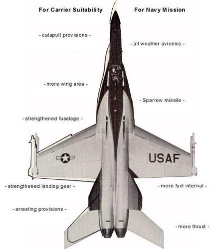 yf17-f18.jpg