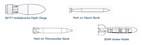 NuclearWeapons_types.jpg