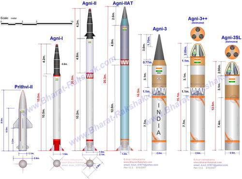 agni_missiles1.jpg