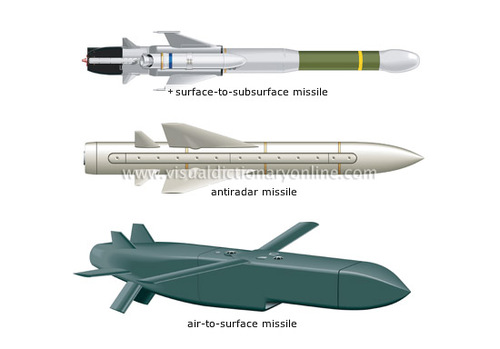 major-types-missiles_2.jpg