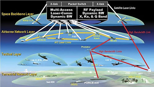 MIL_Raytheon_C4ISR_Future_lg.jpg