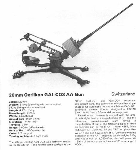 Oerlikon_20mm_GAI-CO3_AA_gun_with_text_jpg.jpg