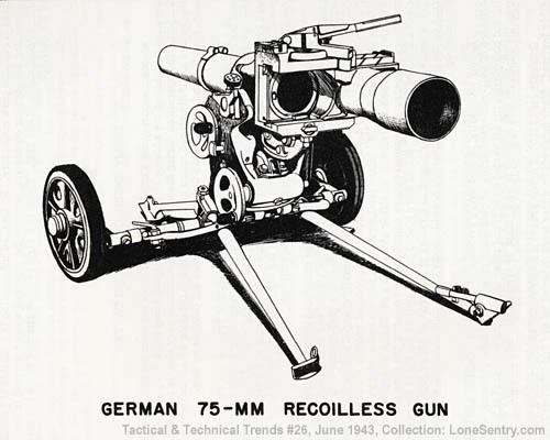 leichtgeschutz-lg40-recoilless-gun-75mm.jpg