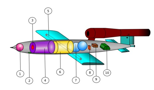 V-1_flying_bomb_internal_diagram.png