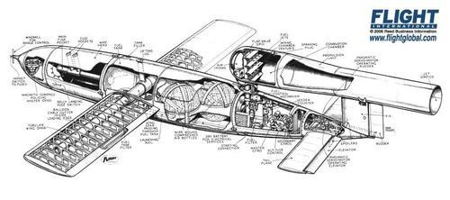 fiesler-v1-flying-bomb-cutaway.jpg