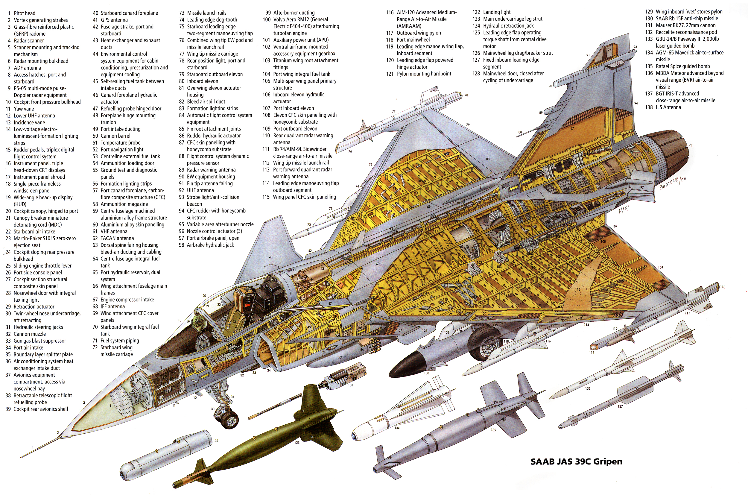 Mig Gun Diagram All Kind Of Wiring Diagrams Welder Aircraft Cutaway On Pinterest Jet Engine And Php Miller Parts